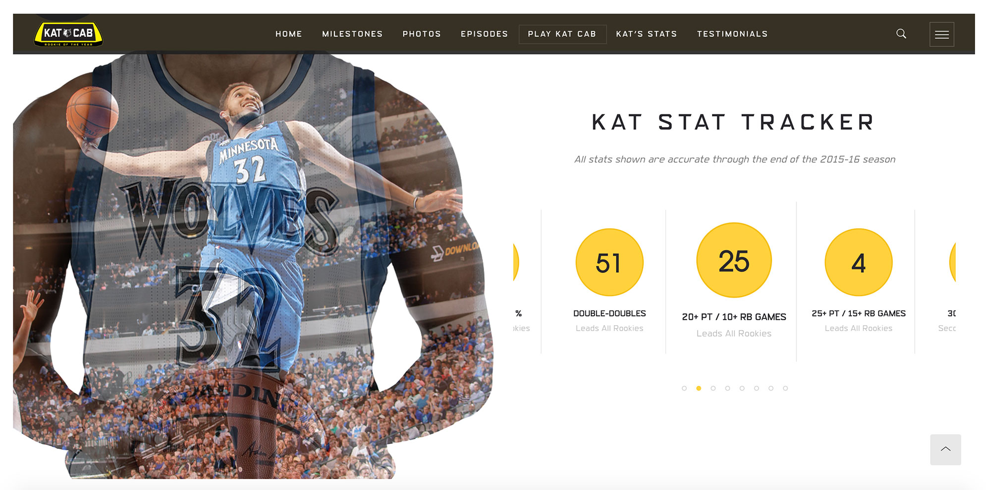 Kat Cab Stat Tracker Spot, Desktop View
